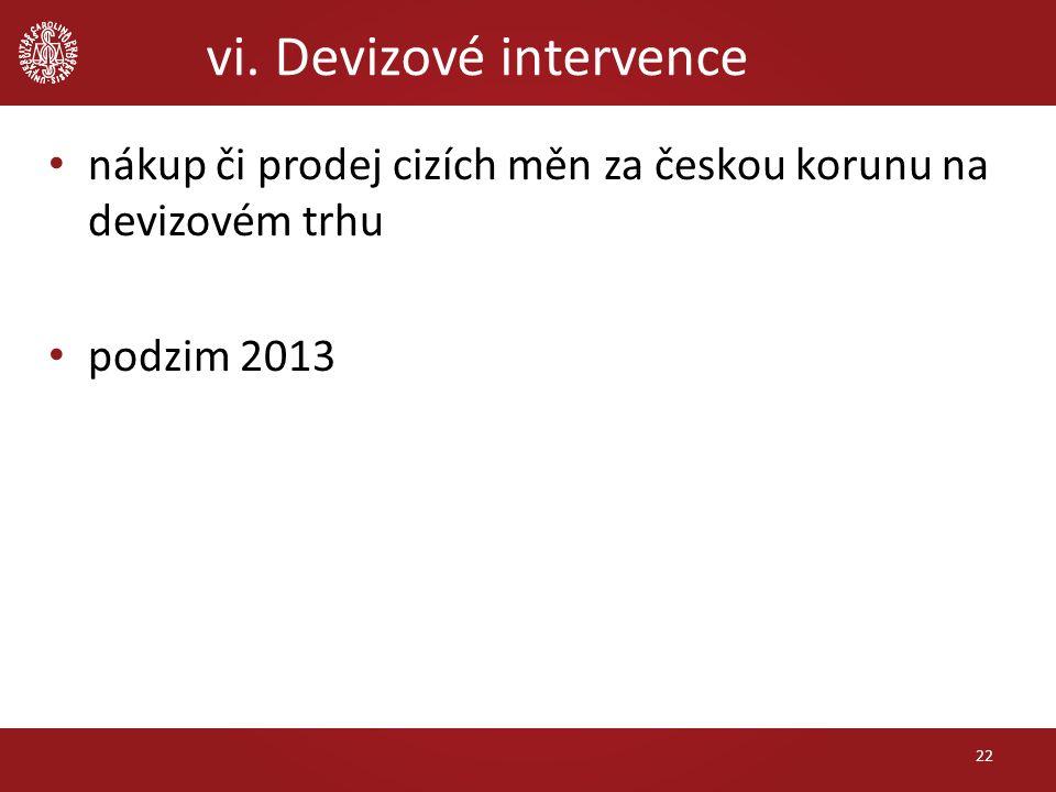 vi. Devizové intervence 22 nákup či prodej cizích měn za českou korunu na devizovém trhu podzim 2013
