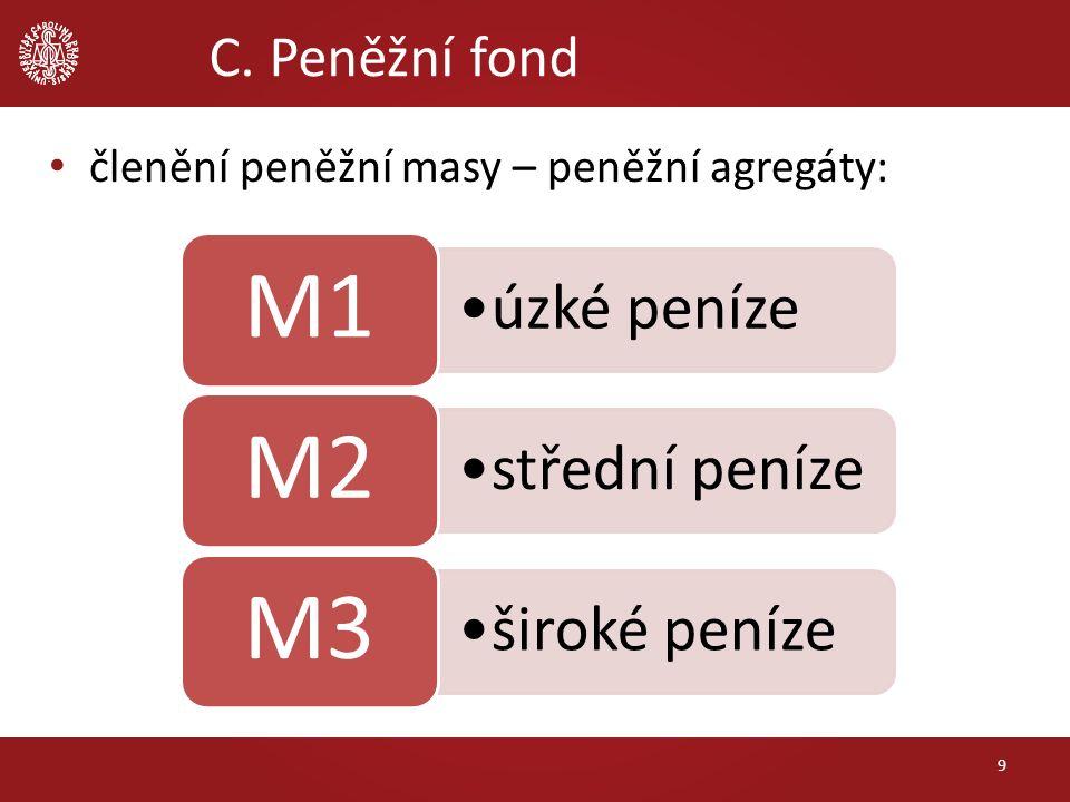C. Peněžní fond členění peněžní masy – peněžní agregáty: 9 úzké peníze M1 střední peníze M2 široké peníze M3