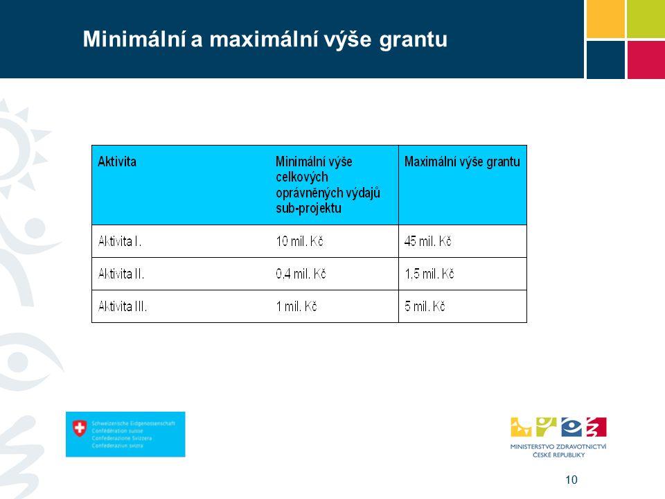 10 Minimální a maximální výše grantu