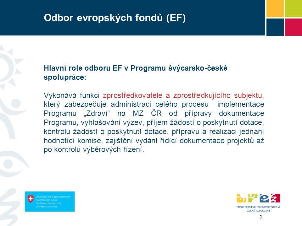 """2 Odbor evropských fondů (EF) Hlavní role odboru EF v Programu švýcarsko-české spolupráce: Vykonává funkci zprostředkovatele a zprostředkujícího subjektu, který zabezpečuje administraci celého procesu implementace Programu """"Zdraví na MZ ČR od přípravy dokumentace Programu, vyhlašování výzev, příjem žádostí o poskytnutí dotace, kontrolu žádostí o poskytnutí dotace, přípravu a realizaci jednání hodnotící komise, zajištění vydání řídící dokumentace projektů až po kontrolu výběrových řízení."""
