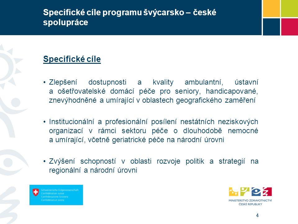 44 Specifické cíle programu švýcarsko – české spolupráce Specifické cíle Zlepšení dostupnosti a kvality ambulantní, ústavní a ošetřovatelské domácí péče pro seniory, handicapované, znevýhodněné a umírající v oblastech geografického zaměření Institucionální a profesionální posílení nestátních neziskových organizací v rámci sektoru péče o dlouhodobě nemocné a umírající, včetně geriatrické péče na národní úrovni Zvýšení schopností v oblasti rozvoje politik a strategií na regionální a národní úrovni