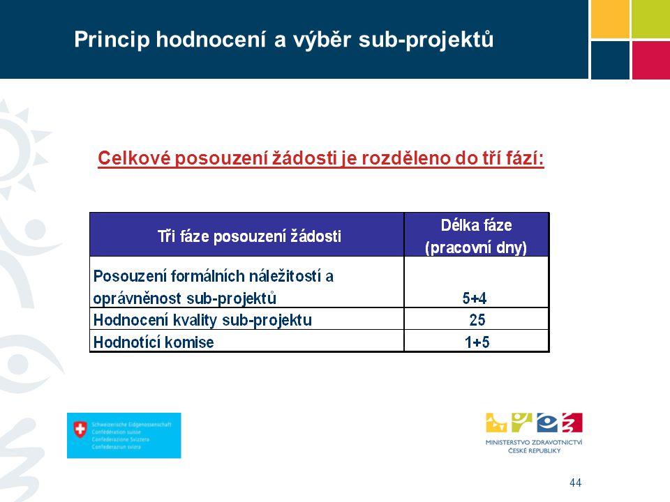 44 Princip hodnocení a výběr sub-projektů Celkové posouzení žádosti je rozděleno do tří fází: