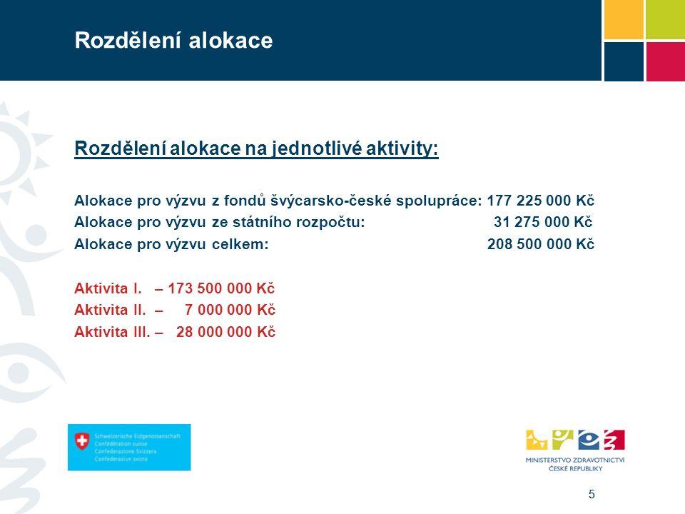 55 Rozdělení alokace Rozdělení alokace na jednotlivé aktivity: Alokace pro výzvu z fondů švýcarsko-české spolupráce: 177 225 000 Kč Alokace pro výzvu ze státního rozpočtu: 31 275 000 Kč Alokace pro výzvu celkem: 208 500 000 Kč Aktivita I.