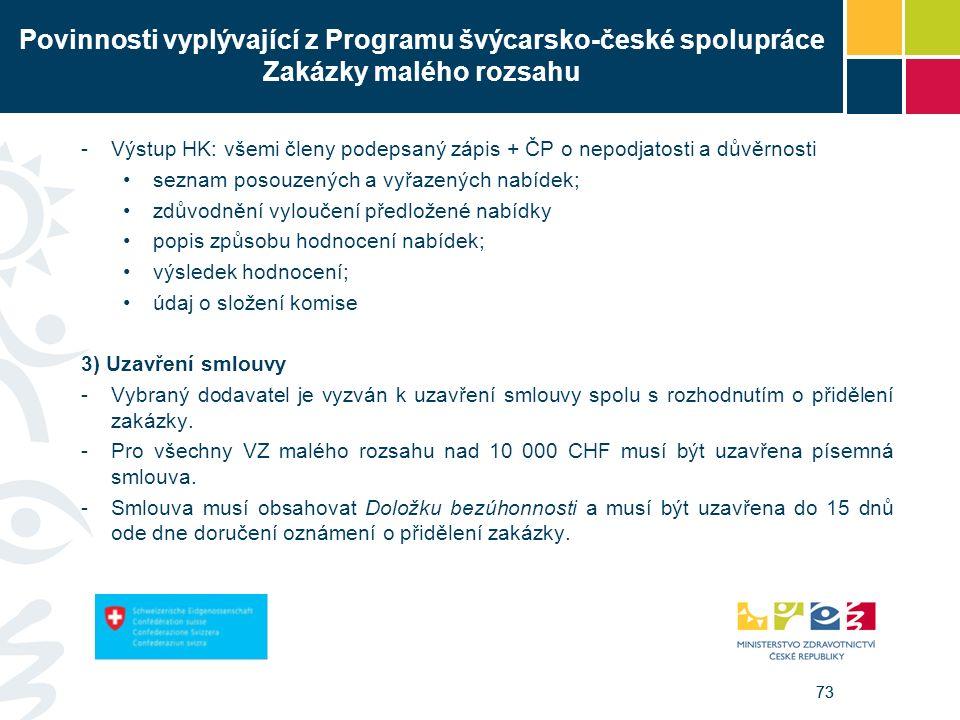 73 Povinnosti vyplývající z Programu švýcarsko-české spolupráce Zakázky malého rozsahu -Výstup HK: všemi členy podepsaný zápis + ČP o nepodjatosti a důvěrnosti seznam posouzených a vyřazených nabídek; zdůvodnění vyloučení předložené nabídky popis způsobu hodnocení nabídek; výsledek hodnocení; údaj o složení komise 3) Uzavření smlouvy -Vybraný dodavatel je vyzván k uzavření smlouvy spolu s rozhodnutím o přidělení zakázky.