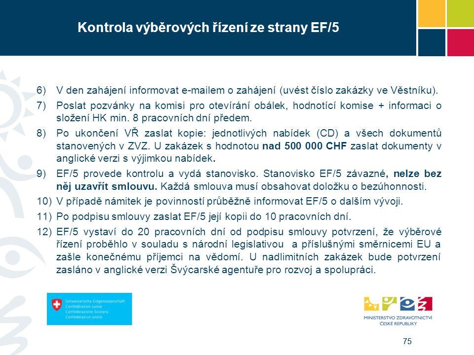 75 Kontrola výběrových řízení ze strany EF/5 6)V den zahájení informovat e-mailem o zahájení (uvést číslo zakázky ve Věstníku). 7)Poslat pozvánky na k
