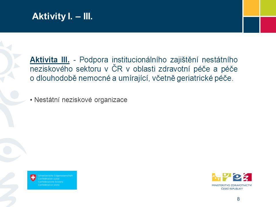 88 Aktivity I. – III. Aktivita III. - Podpora institucionálního zajištění nestátního neziskového sektoru v ČR v oblasti zdravotní péče a péče o dlouho