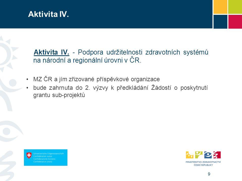 99 Aktivita IV. Aktivita IV. - Podpora udržitelnosti zdravotních systémů na národní a regionální úrovni v ČR. MZ ČR a jím zřizované příspěvkové organi