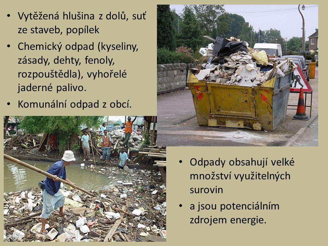 Vytěžená hlušina z dolů, suť ze staveb, popílek Chemický odpad (kyseliny, zásady, dehty, fenoly, rozpouštědla), vyhořelé jaderné palivo.