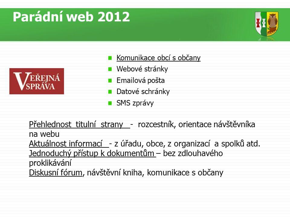 Parádní web 2012 Komunikace obcí s občany Webové stránky Emailová pošta Datové schránky SMS zprávy Přehlednost titulní strany - rozcestník, orientace