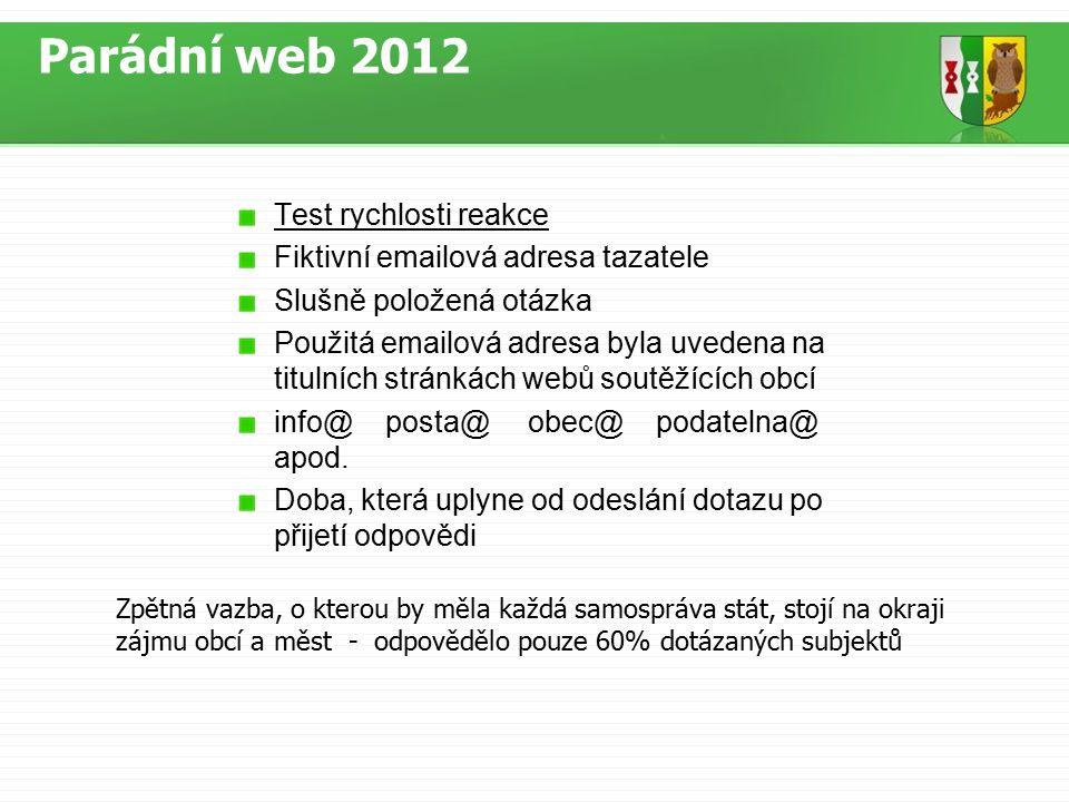 Parádní web 2012 Test rychlosti reakce Fiktivní emailová adresa tazatele Slušně položená otázka Použitá emailová adresa byla uvedena na titulních strá