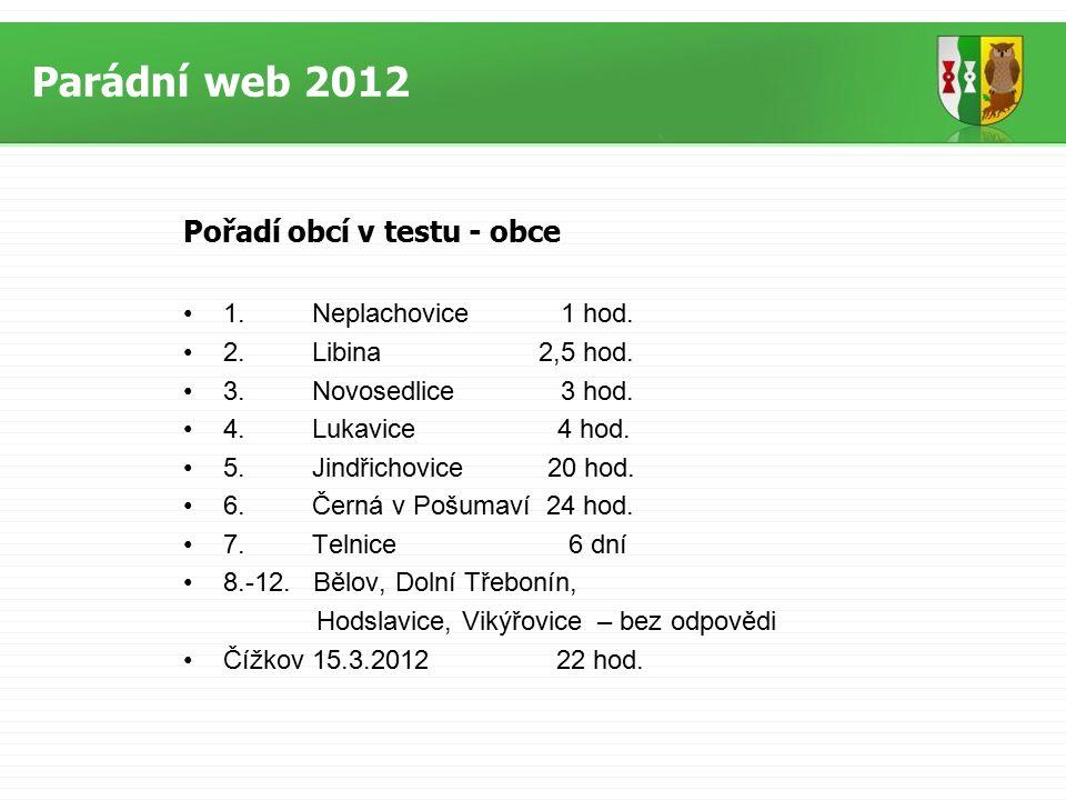 Parádní web 2012 Pořadí obcí v testu - obce 1.Neplachovice 1 hod.
