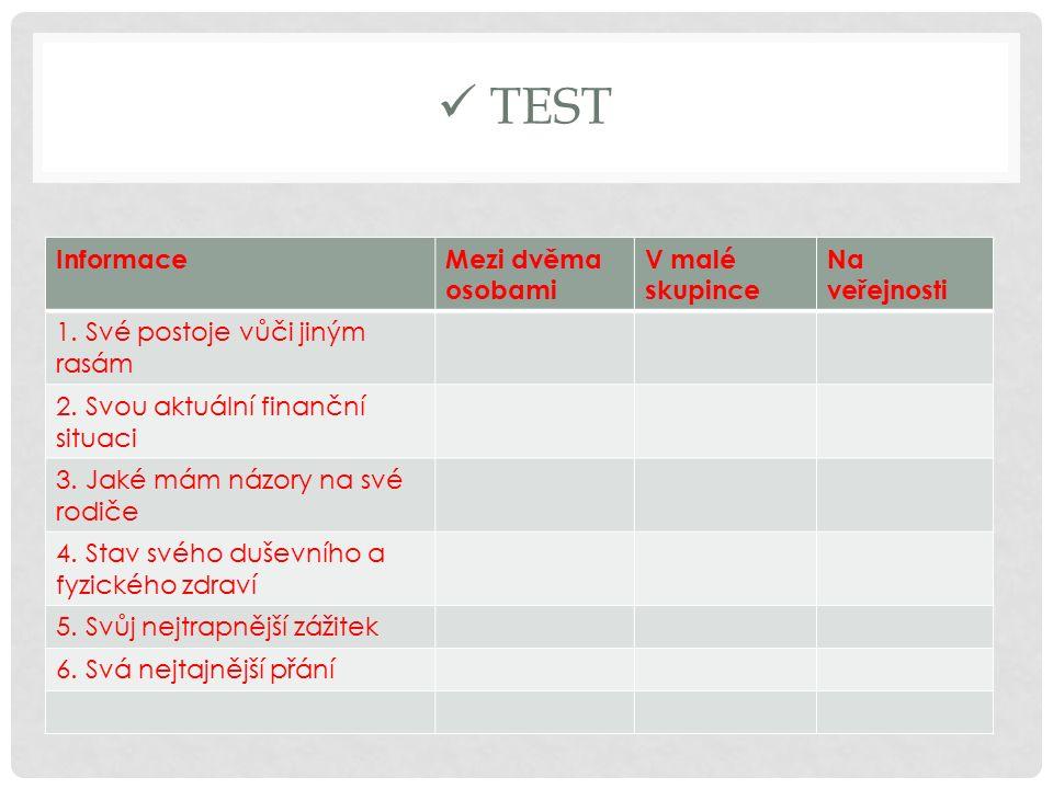 TEST InformaceMezi dvěma osobami V malé skupince Na veřejnosti 1.