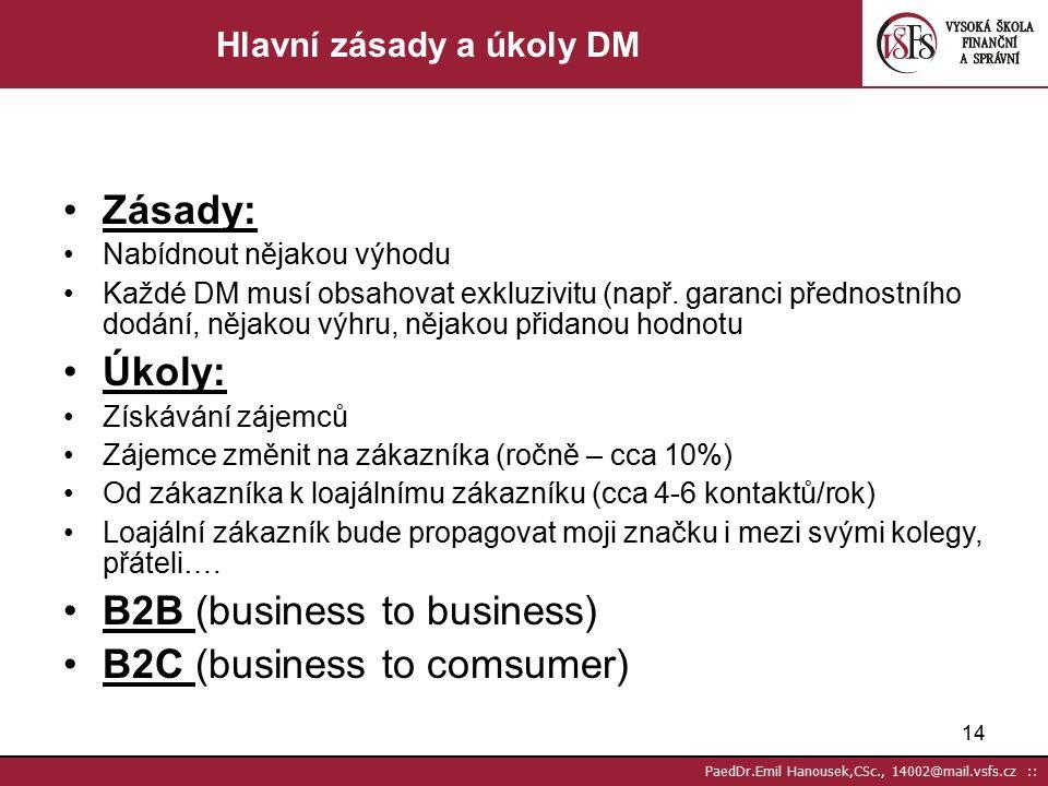 13 PaedDr.Emil Hanousek,CSc., 14002@mail.vsfs.cz :: Přímý prodej výrobků nebo služeb Získávání kontaktů potencionálních zákazníků Budování loajality, komunikace se stálými zákazníky Cross-selling, nabídnutí dalších služeb již získaným zákazníkům (Back-end propagace) Oblasti, kde je DM klasickým reklamním nástrojem