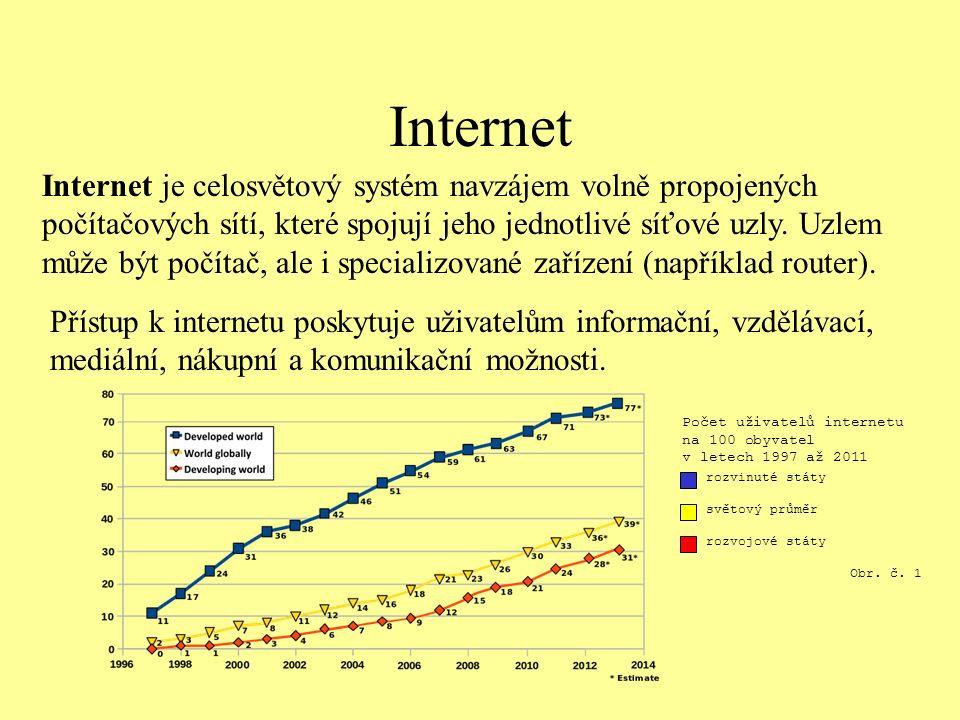 Internet Přístup k internetu poskytuje uživatelům informační, vzdělávací, mediální, nákupní a komunikační možnosti.