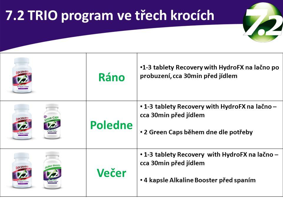 7.2 TRIO program ve třech krocích Ráno 1-3 tablety Recovery with HydroFX na lačno po probuzení, cca 30min před jídlem Poledne 1-3 tablety Recovery with HydroFX na lačno – cca 30min před jídlem 2 Green Caps během dne dle potřeby Večer 1-3 tablety Recovery with HydroFX na lačno – cca 30min před jídlem 4 kapsle Alkaline Booster před spaním