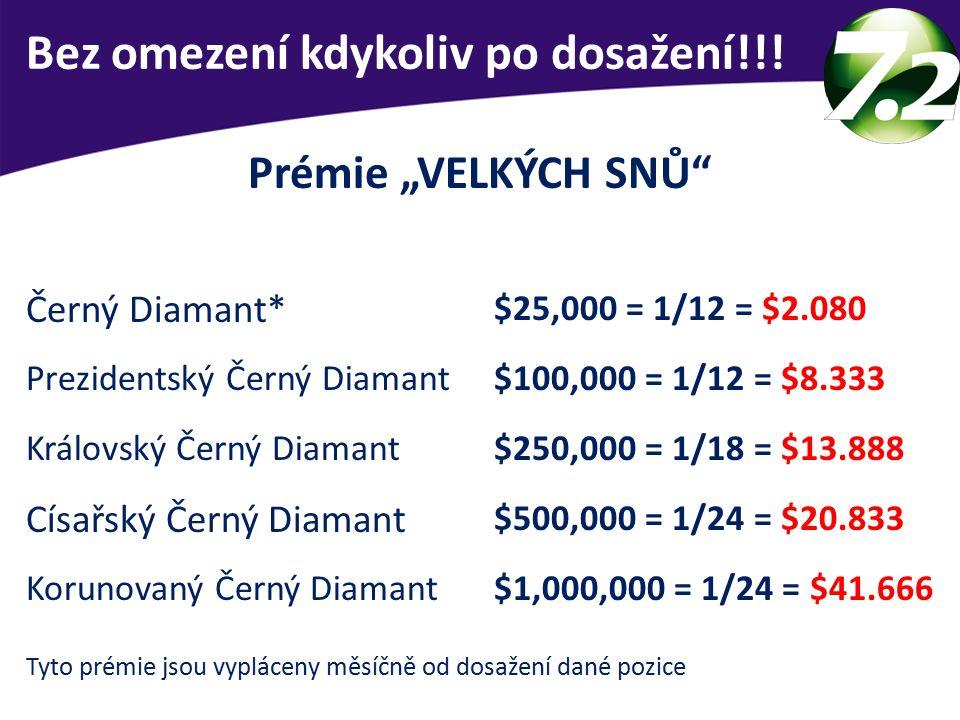 """Bez omezení kdykoliv po dosažení!!! Prémie """"VELKÝCH SNŮ"""" Černý Diamant* $25,000 = 1/12 = $2.080 Prezidentský Černý Diamant$100,000 = 1/12 = $8.333 Krá"""