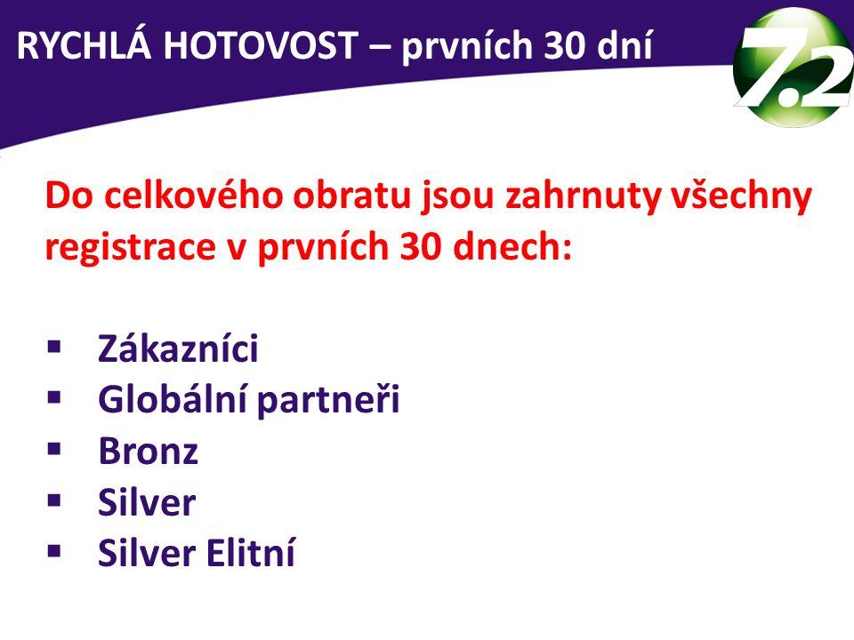Do celkového obratu jsou zahrnuty všechny registrace v prvních 30 dnech:  Zákazníci  Globální partneři  Bronz  Silver  Silver Elitní 3 skupiny lidí RYCHLÁ HOTOVOST – prvních 30 dní