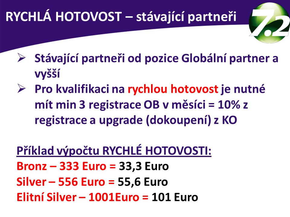  Stávající partneři od pozice Globální partner a vyšší  Pro kvalifikaci na rychlou hotovost je nutné mít min 3 registrace OB v měsíci = 10% z registrace a upgrade (dokoupení) z KO Příklad výpočtu RYCHLÉ HOTOVOSTI: Bronz – 333 Euro = 33,3 Euro Silver – 556 Euro = 55,6 Euro Elitní Silver – 1001Euro = 101 Euro RYCHLÁ HOTOVOST – stávající partneři
