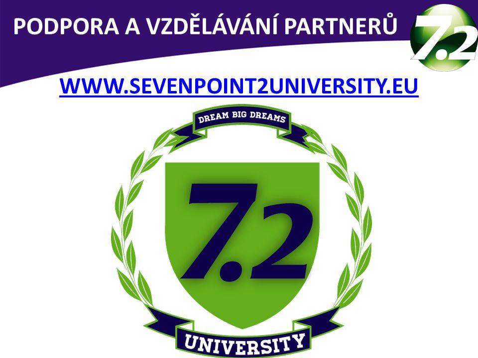 PODPORA A VZDĚLÁVÁNÍ PARTNERŮ WWW.SEVENPOINT2UNIVERSITY.EU