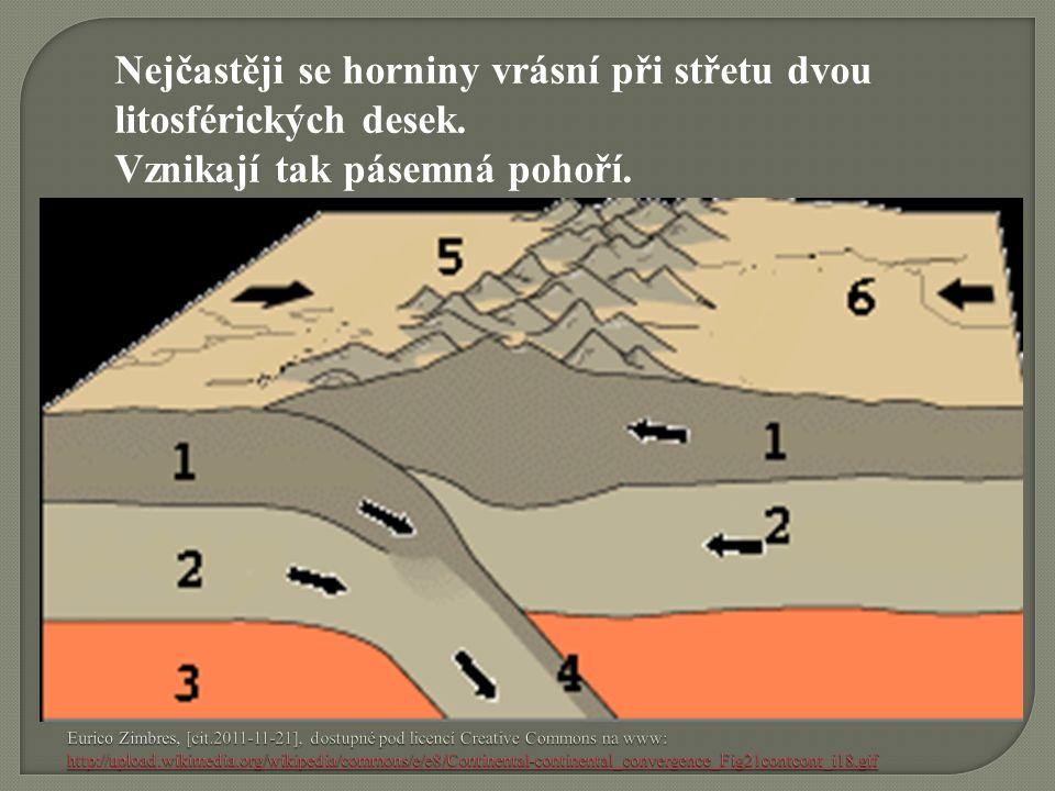 Himálaj a Tibetská náhorní plošina NASA, [cit.2012-01-04], dostupné na www: http://en.wikipedia.org/wiki/File:Himalayas_landsat_7.png http://en.wikipedia.org/wiki/File:Himalayas_landsat_7.png