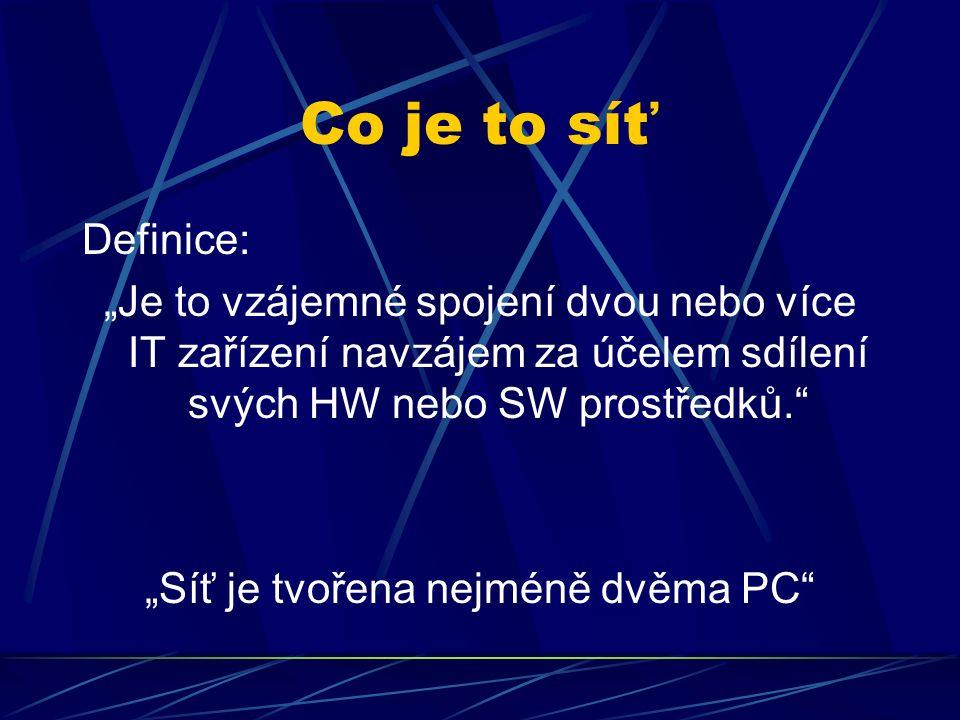 Historie počítačových sítí Co je to síť Důvody vzájemného sdílení zařízení Co je to rozhraní (interface) a protokol Historicky standardní rozhraní PC Vznik specializovaného síťového rozhraní NIC Vznik síťových OS (NIOS) Příklady síťových služeb