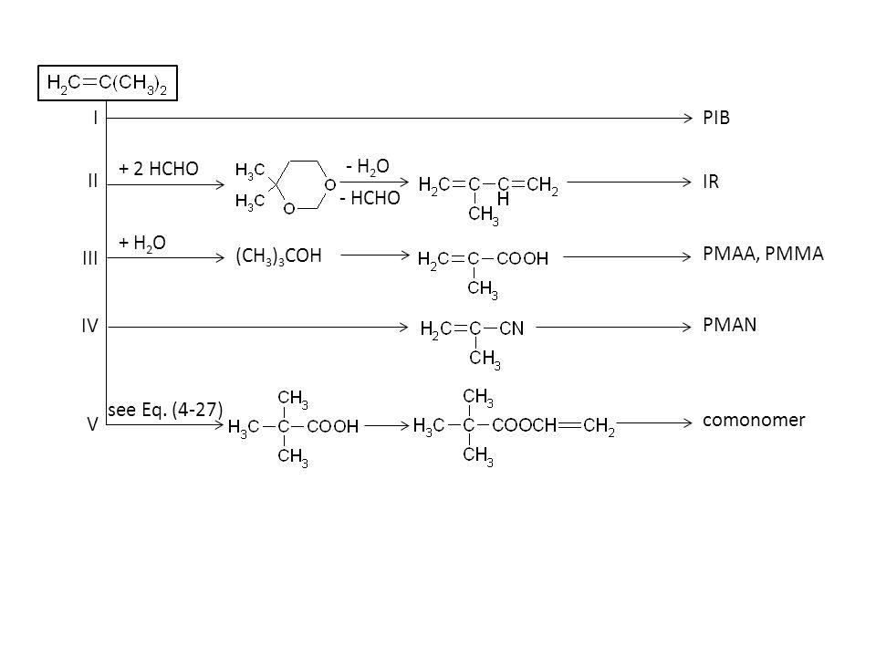 I II IV III V PIB + 2 HCHO - HCHO - H 2 O IR + H 2 O (CH 3 ) 3 COH PMAA, PMMA PMAN comonomer see Eq. (4-27)