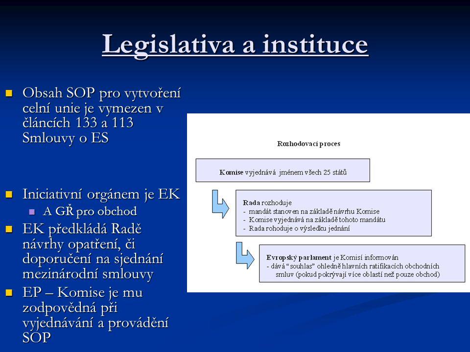 Legislativa a instituce Obsah SOP pro vytvoření celní unie je vymezen v článcích 133 a 113 Smlouvy o ES Obsah SOP pro vytvoření celní unie je vymezen v článcích 133 a 113 Smlouvy o ES Iniciativní orgánem je EK Iniciativní orgánem je EK A GŘ pro obchod A GŘ pro obchod EK předkládá Radě návrhy opatření, či doporučení na sjednání mezinárodní smlouvy EK předkládá Radě návrhy opatření, či doporučení na sjednání mezinárodní smlouvy EP – Komise je mu zodpovědná při vyjednávání a provádění SOP EP – Komise je mu zodpovědná při vyjednávání a provádění SOP