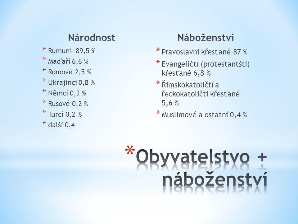 * Rumuni 89,5 % * Maďaři 6,6 % * Romové 2,5 % * Ukrajinci 0,8 % * Němci 0,3 % * Rusové 0,2 % * Turci 0,2 % * další 0,4 * Pravoslavní křesťané 87 % * Evangeličtí (protestantští) křesťané 6,8 % * Římskokatoličtí a řeckokatoličtí křesťané 5,6 % * Muslimové a ostatní 0,4 %