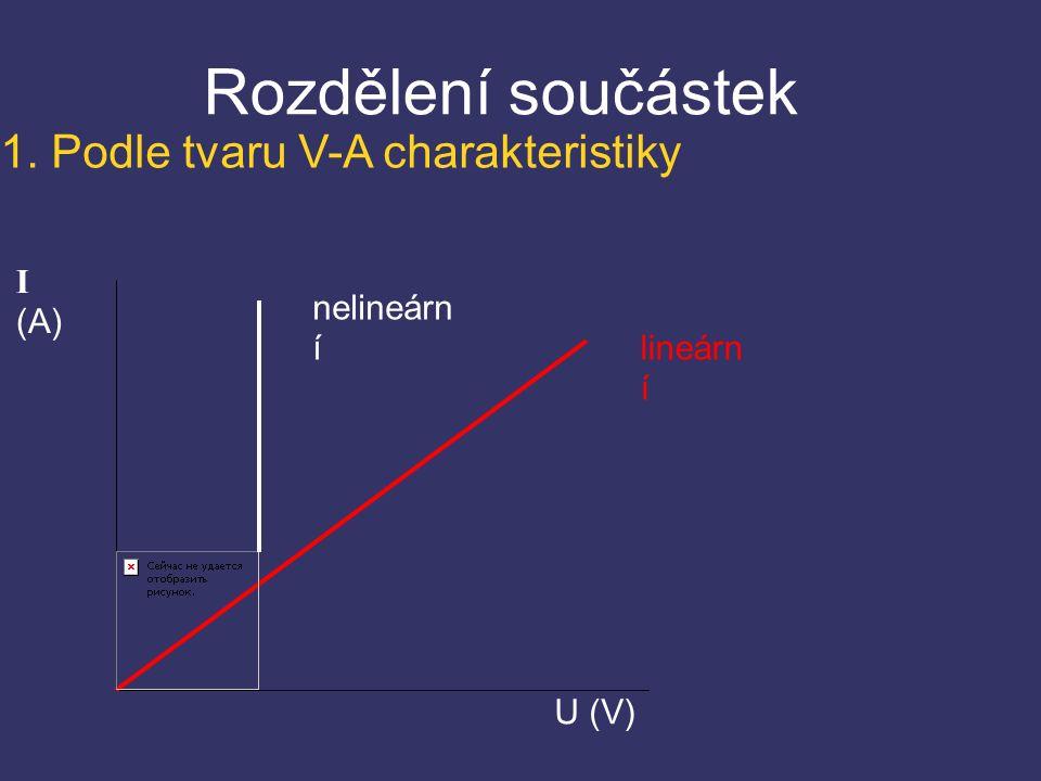 Rozdělení součástek s přechodem PN (s jedním nebo více přechody PN - diody - tranzistory - tyristory - triaky - diaky bez přechodu PN - rezistory - kondenzátory - cívky - podle přechodu PN