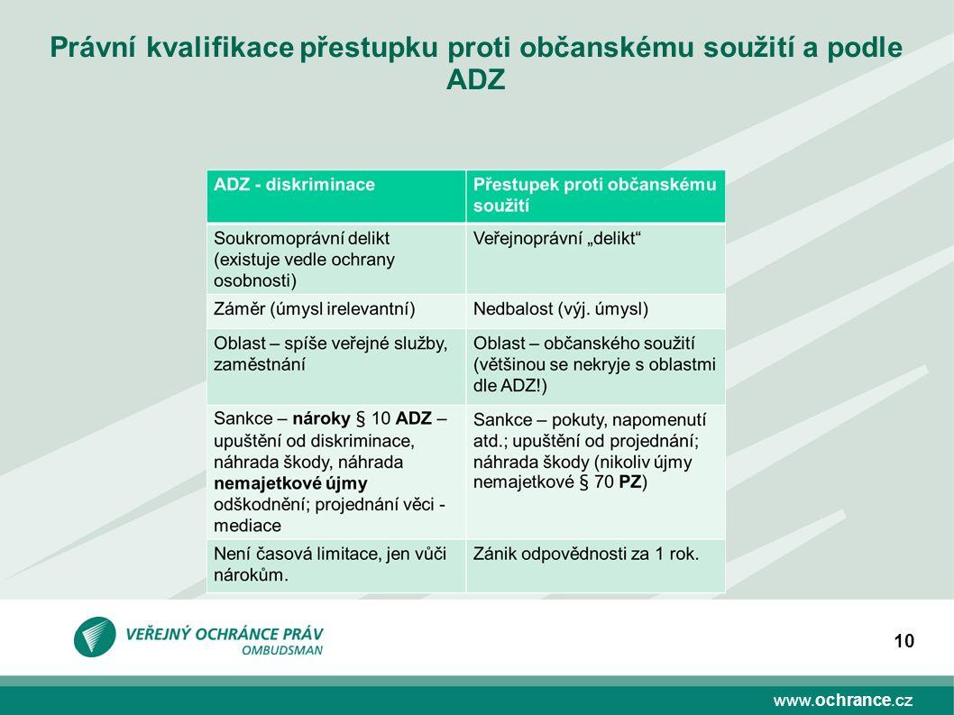 www.ochrance.cz 10 Právní kvalifikace přestupku proti občanskému soužití a podle ADZ