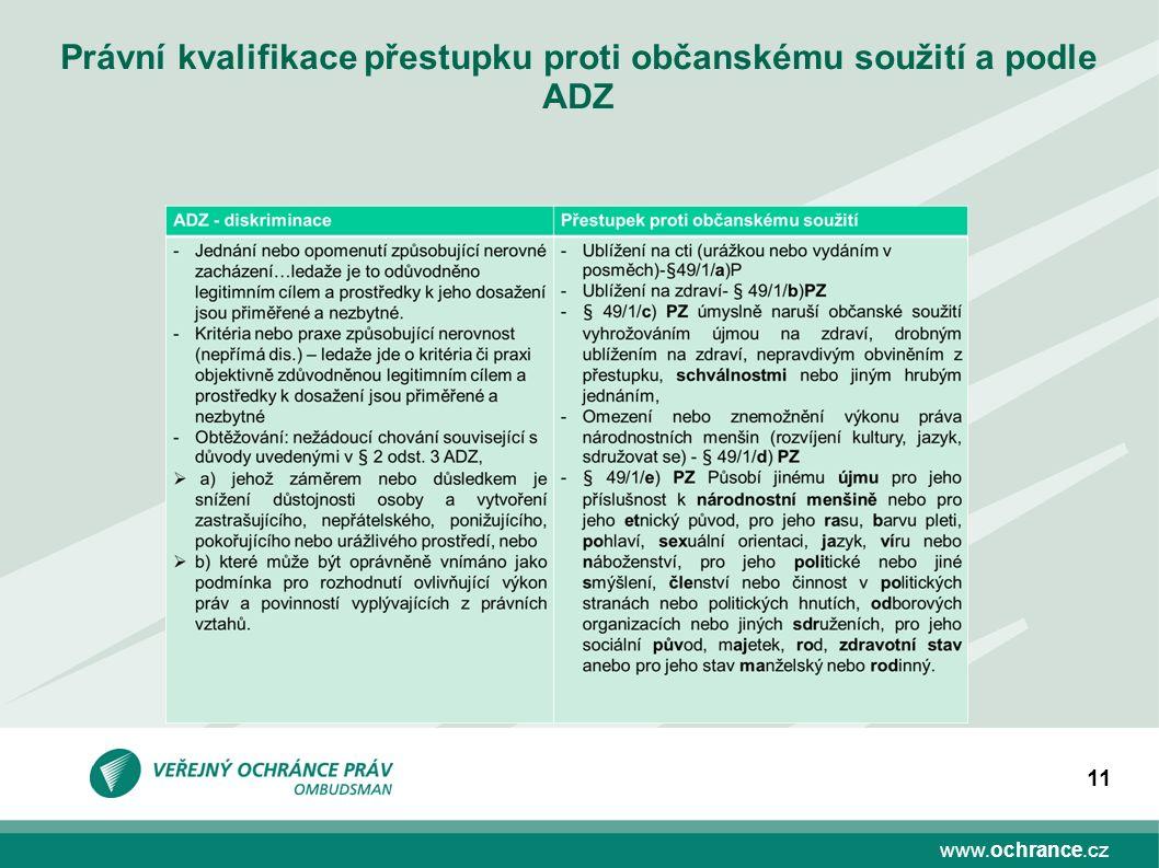 www.ochrance.cz 11 Právní kvalifikace přestupku proti občanskému soužití a podle ADZ