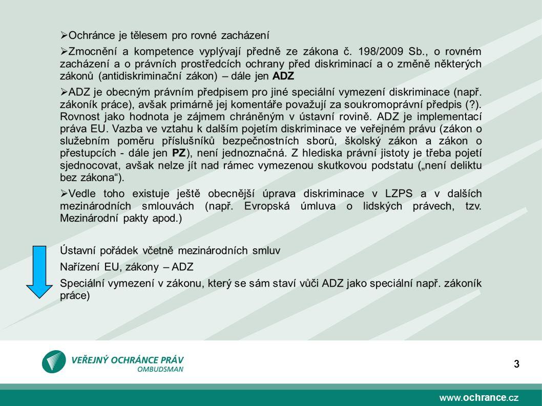 www.ochrance.cz 3