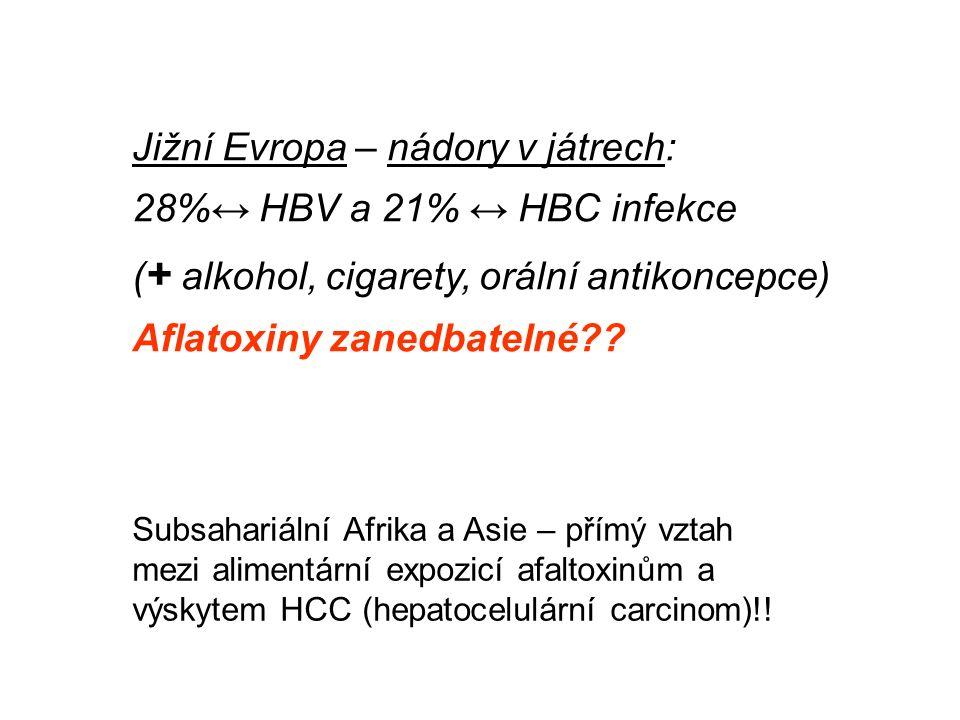 Jižní Evropa – nádory v játrech: 28%↔ HBV a 21% ↔ HBC infekce ( + alkohol, cigarety, orální antikoncepce) Aflatoxiny zanedbatelné .