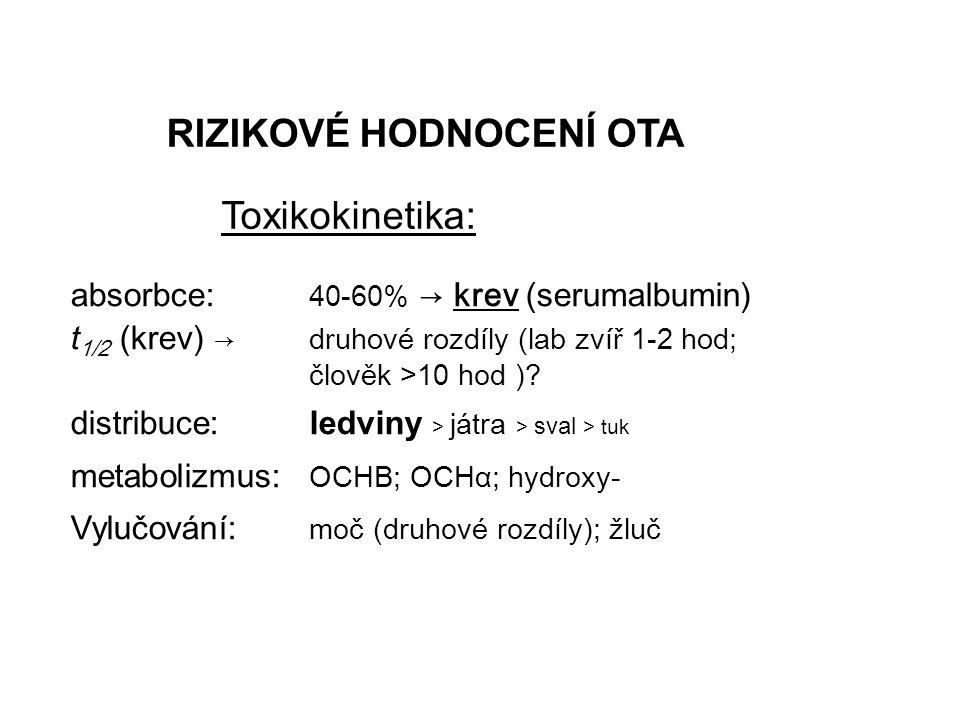 // RIZIKOVÉ HODNOCENÍ OA-pokrač // mechanizmus tox účinku: spec inhibice syntézy proteinů + DNA, RNA toxicita ledviny cílový orgán – akumulace ➩ nefrotoxicita / degenerace) dávka + doba expozice vysoké dávkyteratogenita-myš, potkan atd, imunotoxicita (kostní dřeň atd); nádory ledviny (hlodavci)