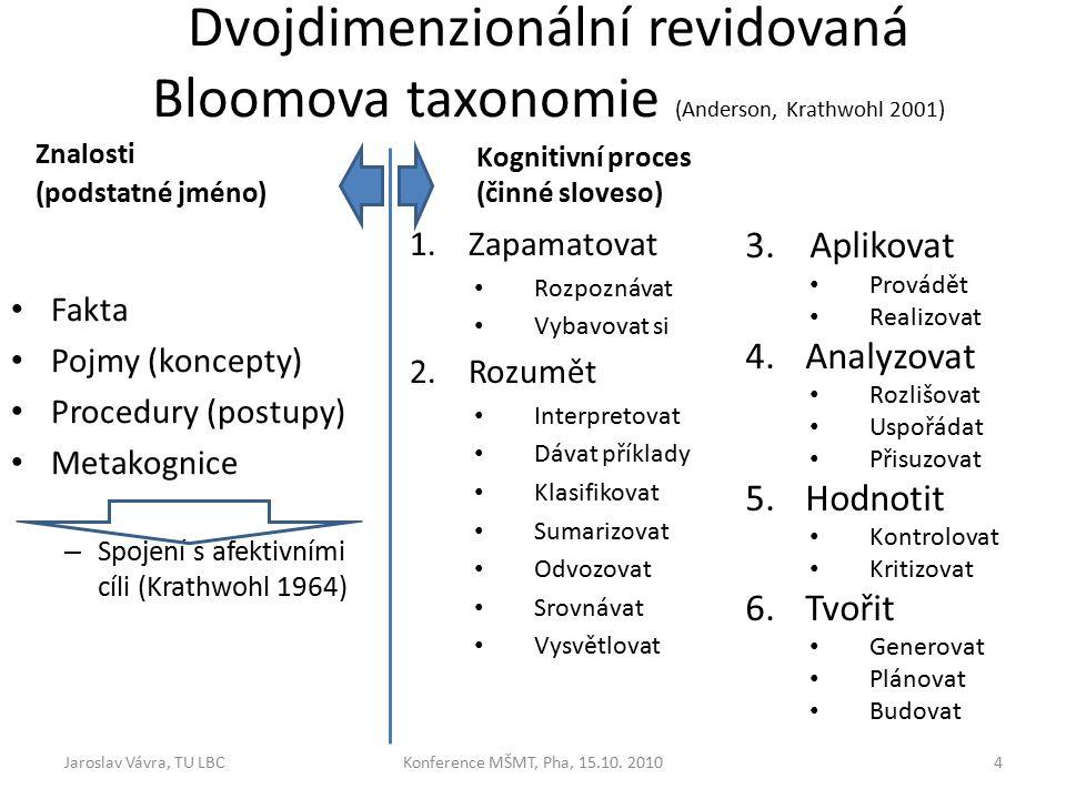Dvojdimenzionální revidovaná Bloomova taxonomie (Anderson, Krathwohl 2001) Znalosti (podstatné jméno) Kognitivní proces (činné sloveso) Fakta Pojmy (koncepty) Procedury (postupy) Metakognice – Spojení s afektivními cíli (Krathwohl 1964) 1.