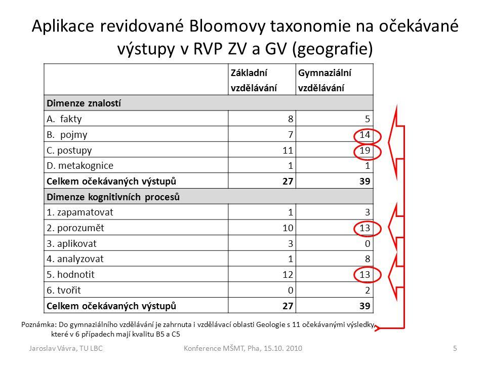 Aplikace revidované Bloomovy taxonomie na očekávané výstupy v RVP ZV a GV (geografie) Konference MŠMT, Pha, 15.10.