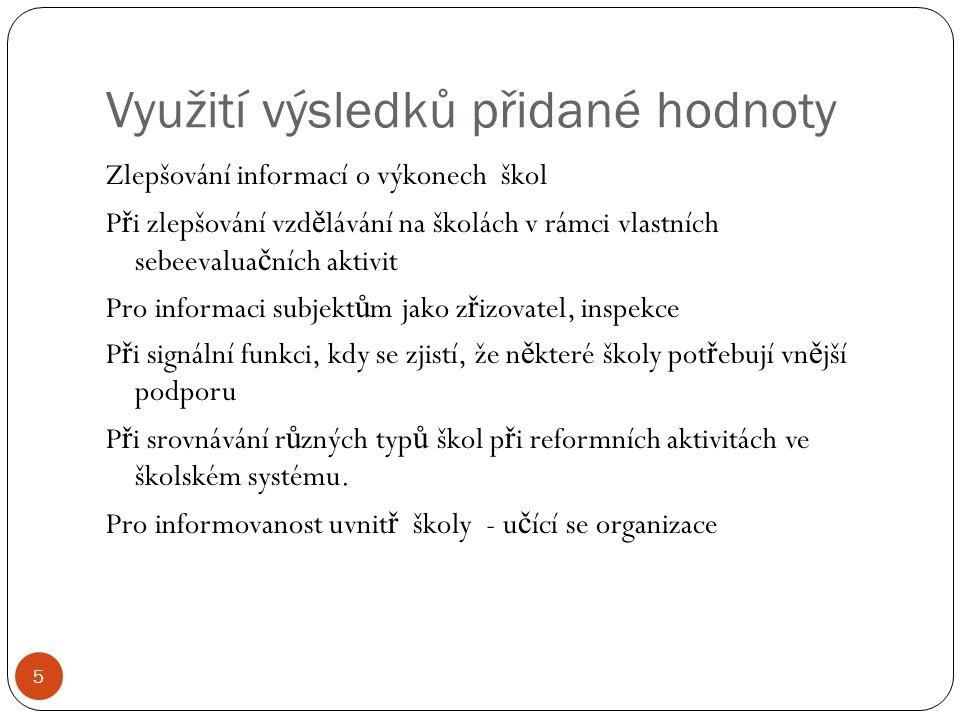 Výstup za školu po oborech 26 Ú [%]P(c)P(o1)R(o1)P(o8)R(o8) český jazyk7085423.