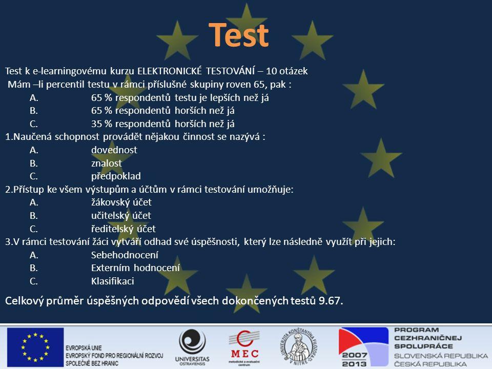 Test Test k e-learningovému kurzu ELEKTRONICKÉ TESTOVÁNÍ – 10 otázek Mám –li percentil testu v rámci příslušné skupiny roven 65, pak : A.65 % respondentů testu je lepších než já B.65 % respondentů horších než já C.35 % respondentů horších než já 1.Naučená schopnost provádět nějakou činnost se nazývá : A.dovednost B.znalost C.předpoklad 2.Přístup ke všem výstupům a účtům v rámci testování umožňuje: A.žákovský účet B.učitelský účet C.ředitelský účet 3.V rámci testování žáci vytváří odhad své úspěšnosti, který lze následně využít při jejich: A.Sebehodnocení B.Externím hodnocení C.Klasifikaci Celkový průměr úspěšných odpovědí všech dokončených testů 9.67.