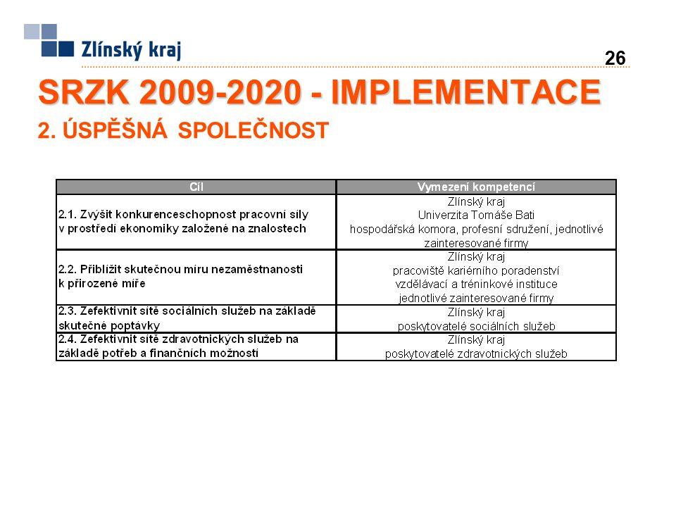 26 SRZK 2009-2020 - IMPLEMENTACE 2. ÚSPĚŠNÁ SPOLEČNOST