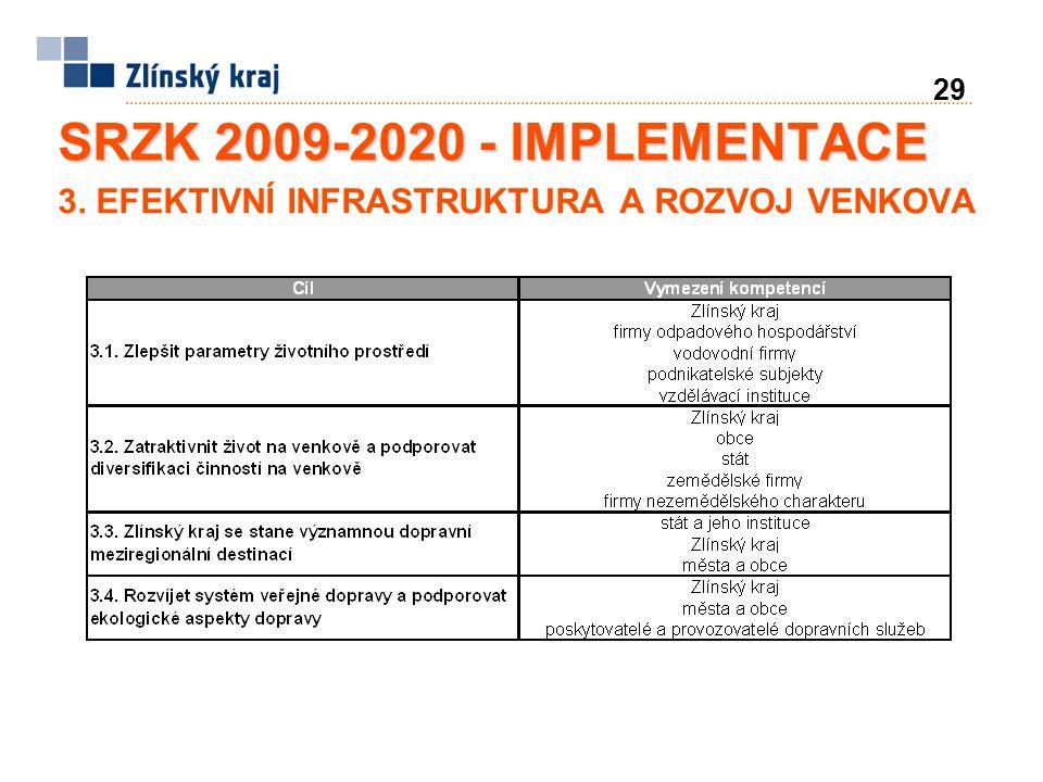 29 SRZK 2009-2020 - IMPLEMENTACE 3. EFEKTIVNÍ INFRASTRUKTURA A ROZVOJ VENKOVA