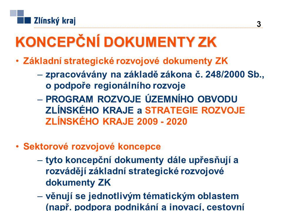 3 Základní strategické rozvojové dokumenty ZK –zpracovávány na základě zákona č.