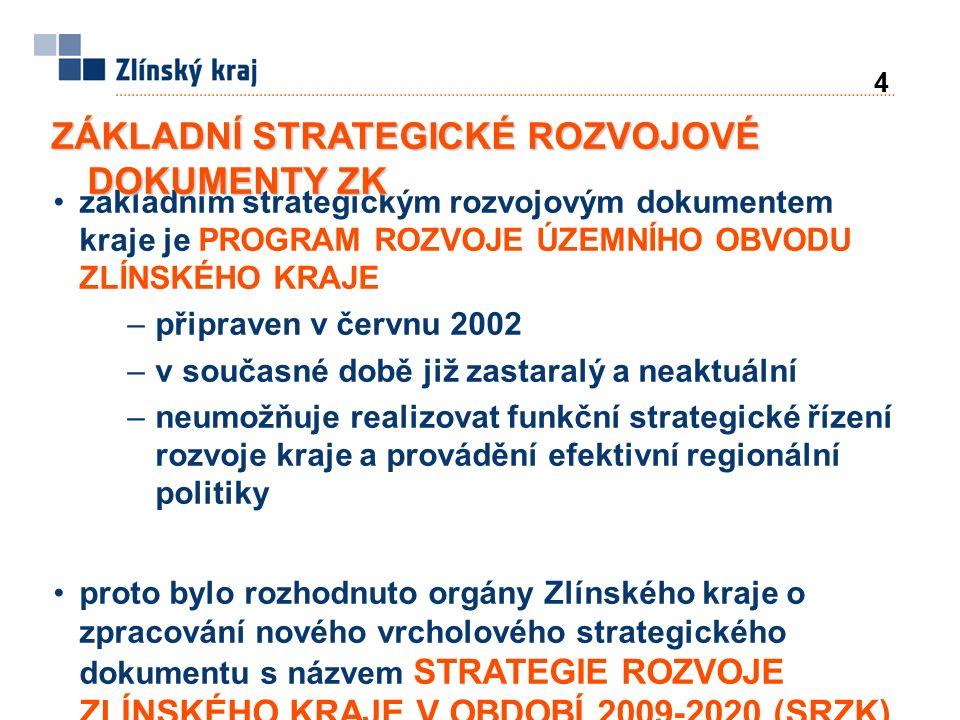 4 základním strategickým rozvojovým dokumentem kraje je PROGRAM ROZVOJE ÚZEMNÍHO OBVODU ZLÍNSKÉHO KRAJE –připraven v červnu 2002 –v současné době již zastaralý a neaktuální –neumožňuje realizovat funkční strategické řízení rozvoje kraje a provádění efektivní regionální politiky proto bylo rozhodnuto orgány Zlínského kraje o zpracování nového vrcholového strategického dokumentu s názvem STRATEGIE ROZVOJE ZLÍNSKÉHO KRAJE V OBDOBÍ 2009-2020 (SRZK) ZÁKLADNÍ STRATEGICKÉ ROZVOJOVÉ DOKUMENTY ZK