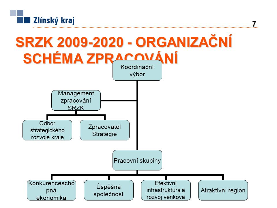 8 SRZK 2009-2020 - KOORDINAČNÍ VÝBOR MVDr.
