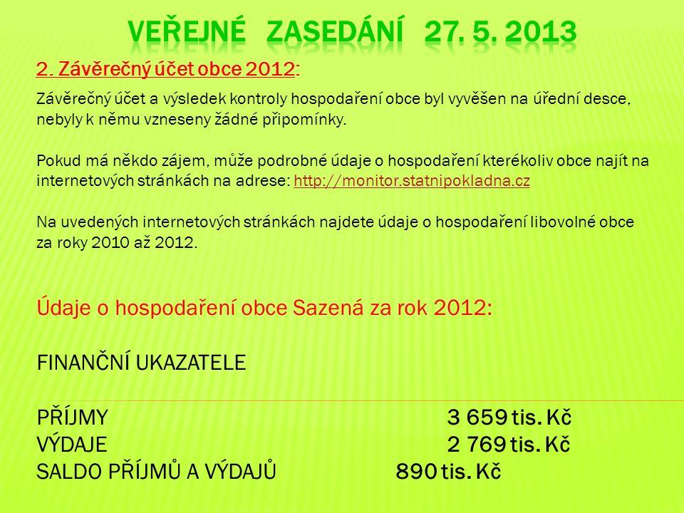 2. Závěrečný účet obce 2012: Závěrečný účet a výsledek kontroly hospodaření obce byl vyvěšen na úřední desce, nebyly k němu vzneseny žádné připomínky.