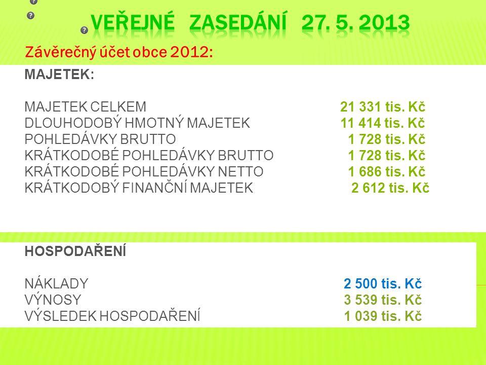 Závěrečný účet obce 2012: MAJETEK: MAJETEK CELKEM 21 331 tis. Kč DLOUHODOBÝ HMOTNÝ MAJETEK 11 414 tis. Kč POHLEDÁVKY BRUTTO 1 728 tis. Kč KRÁTKODOBÉ P