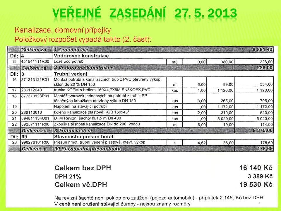 Kanalizace, domovní přípojky Položkový rozpočet vypadá takto (2. část):