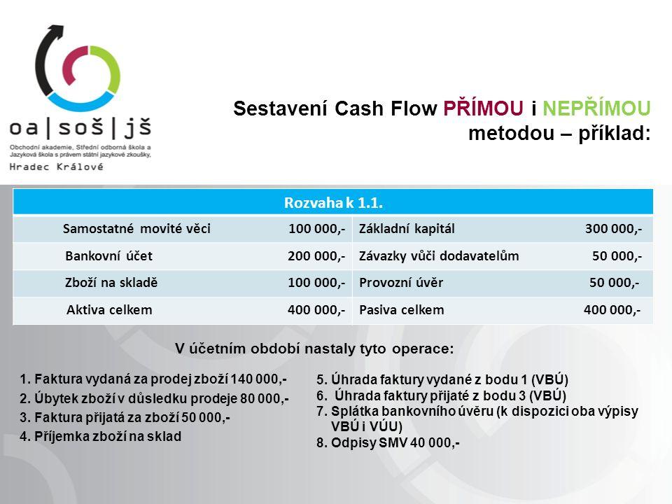 Sestavení Cash Flow PŘÍMOU i NEPŘÍMOU metodou – příklad: 1.