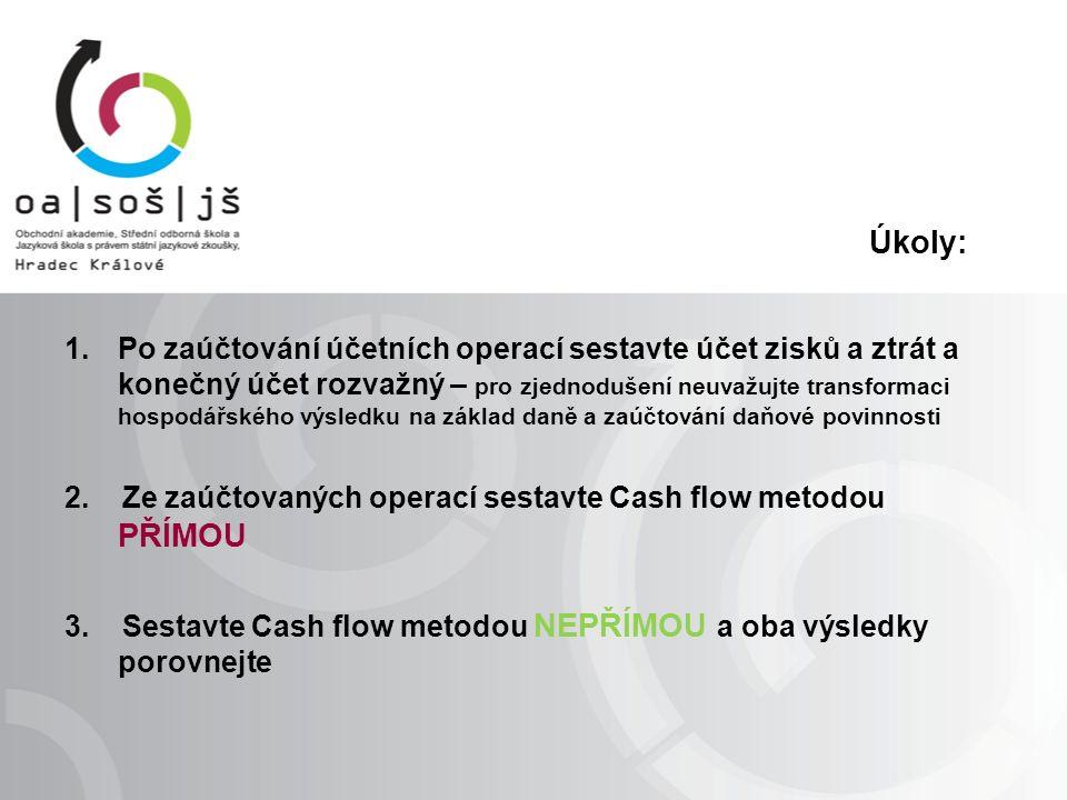 Úkoly: 1.Po zaúčtování účetních operací sestavte účet zisků a ztrát a konečný účet rozvažný – pro zjednodušení neuvažujte transformaci hospodářského výsledku na základ daně a zaúčtování daňové povinnosti 2.