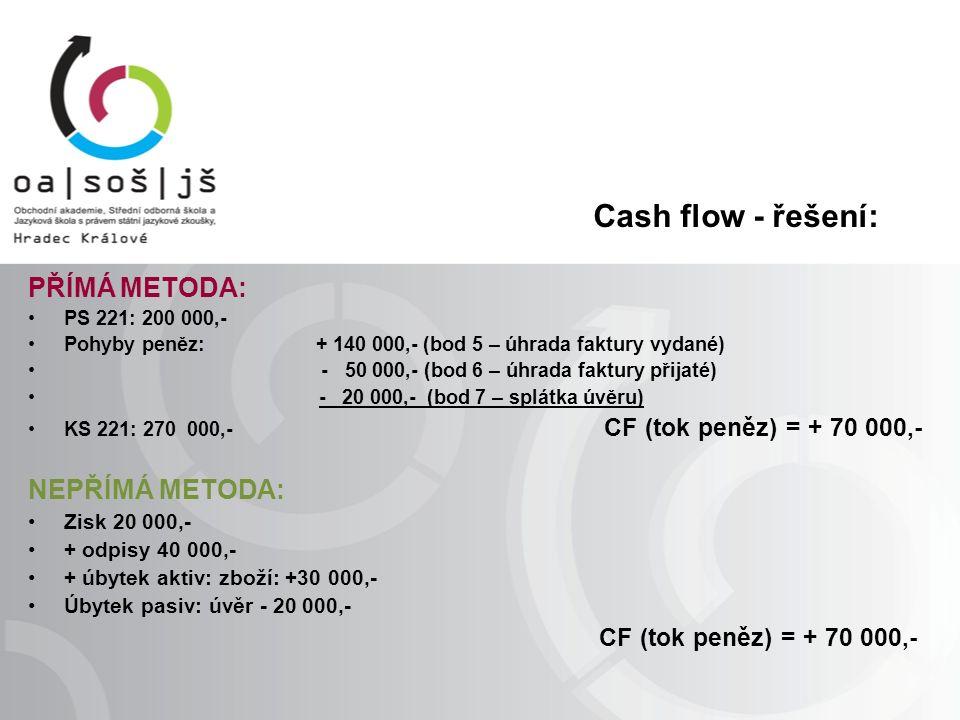 Cash flow - řešení: PŘÍMÁ METODA: PS 221: 200 000,- Pohyby peněz: + 140 000,- (bod 5 – úhrada faktury vydané) - 50 000,- (bod 6 – úhrada faktury přijaté) - 20 000,- (bod 7 – splátka úvěru) KS 221: 270 000,- CF (tok peněz) = + 70 000,- NEPŘÍMÁ METODA: Zisk 20 000,- + odpisy 40 000,- + úbytek aktiv: zboží: +30 000,- Úbytek pasiv: úvěr - 20 000,- CF (tok peněz) = + 70 000,-