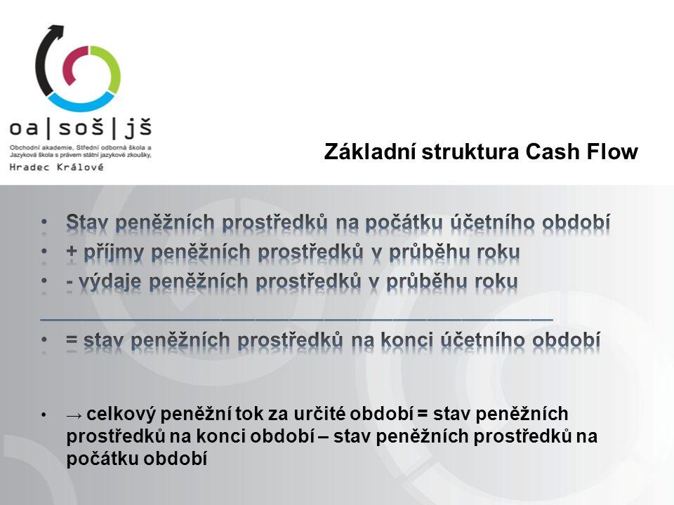 Základní struktura Cash Flow